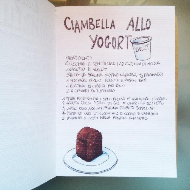 ciambella allo yogurt